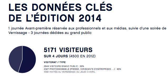 1.618 SUSTAINABLE LUXURY  - LES DONNÉES CLÉS DE L'ÉDITION 2014