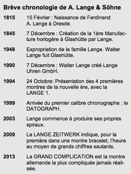 Brève chronologie de A. Lange & Söhne